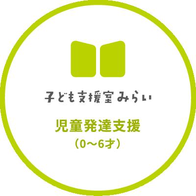 子ども支援室みらい 児童発達支援 (0〜6才)